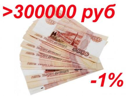 Управление Пенсионного фонда РФ в Анапе